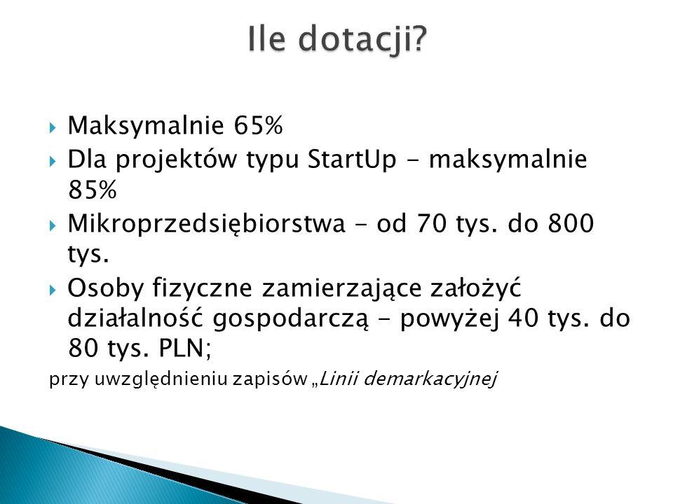 Maksymalnie 65% Dla projektów typu StartUp - maksymalnie 85% Mikroprzedsiębiorstwa - od 70 tys.