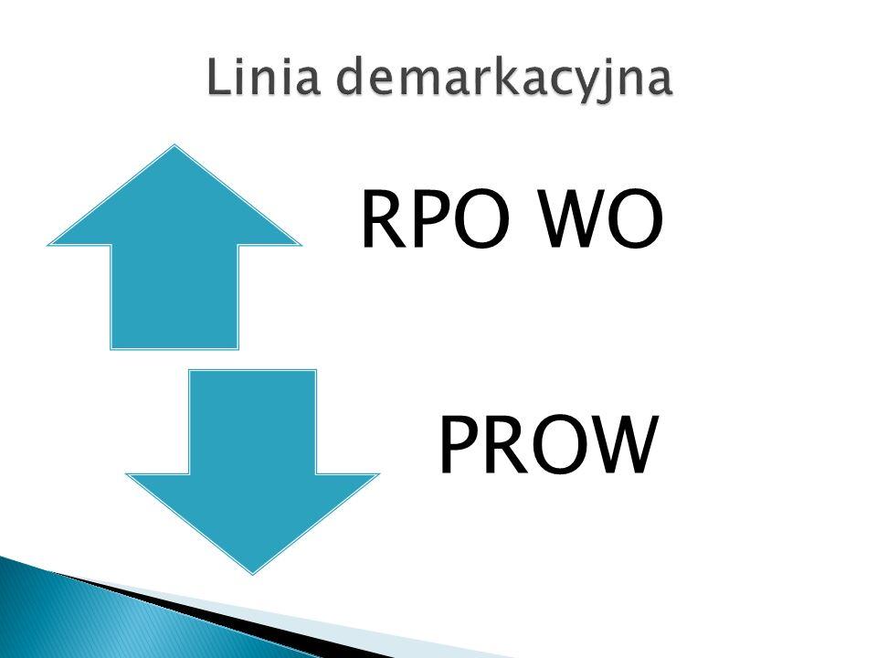 RPO WO PROW
