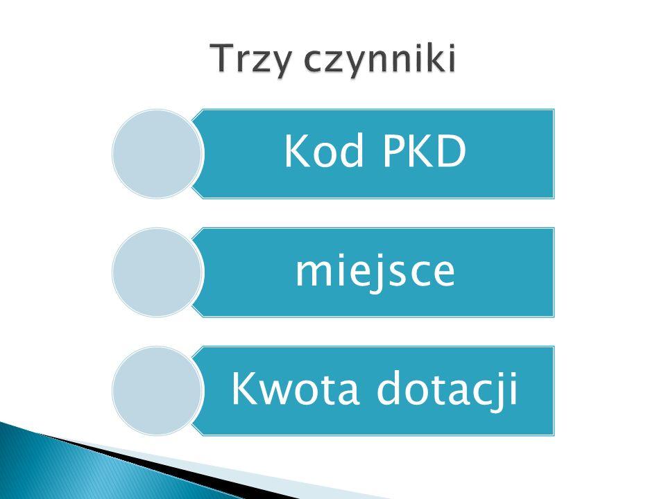 Kod PKD miejsce Kwota dotacji