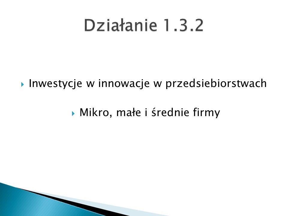 Inwestycje w innowacje w przedsiebiorstwach Mikro, małe i średnie firmy