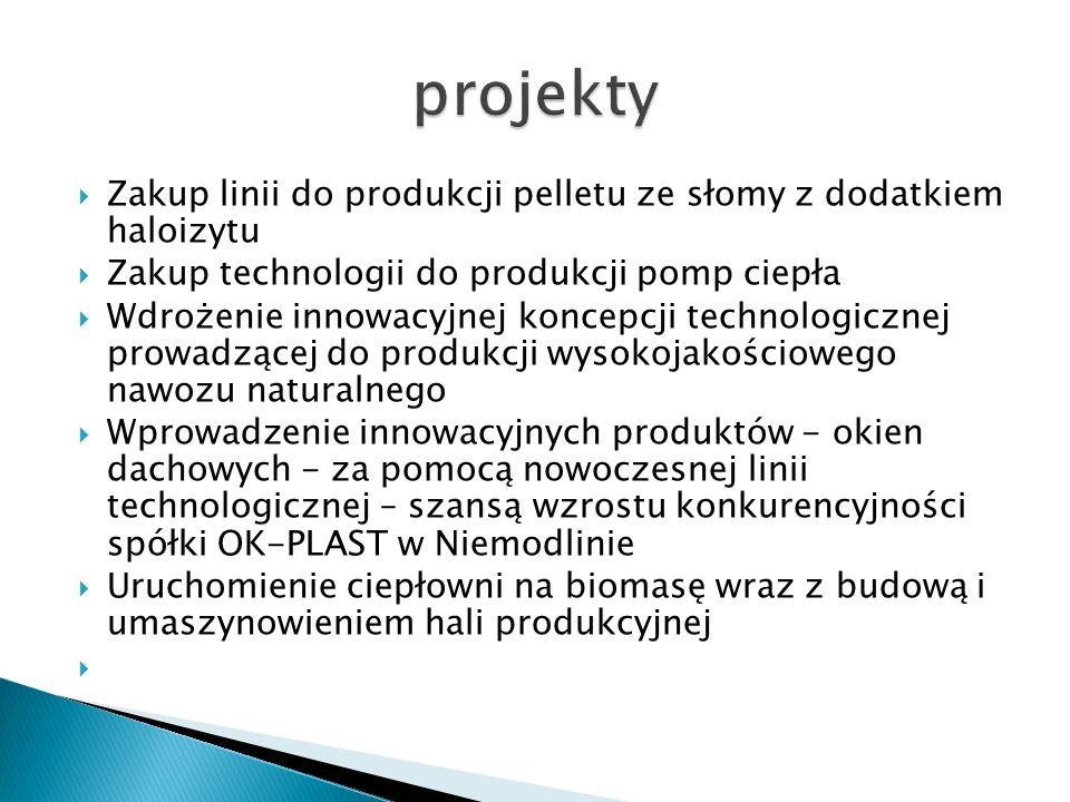 Zakup linii do produkcji pelletu ze słomy z dodatkiem haloizytu Zakup technologii do produkcji pomp ciepła Wdrożenie innowacyjnej koncepcji technologicznej prowadzącej do produkcji wysokojakościowego nawozu naturalnego Wprowadzenie innowacyjnych produktów - okien dachowych - za pomocą nowoczesnej linii technologicznej – szansą wzrostu konkurencyjności spółki OK-PLAST w Niemodlinie Uruchomienie ciepłowni na biomasę wraz z budową i umaszynowieniem hali produkcyjnej