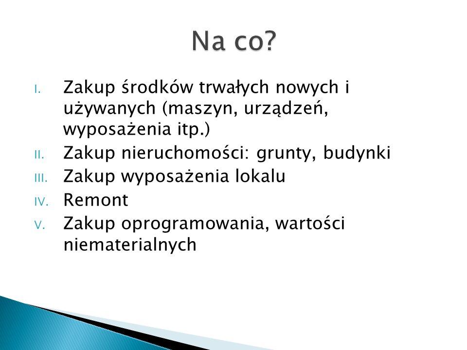 I. Zakup środków trwałych nowych i używanych (maszyn, urządzeń, wyposażenia itp.) II.