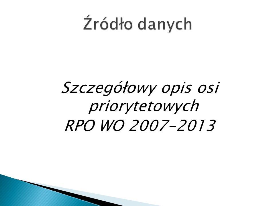 Szczegółowy opis osi priorytetowych RPO WO 2007-2013