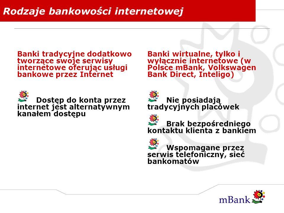 Rodzaje bankowości internetowej Banki tradycyjne dodatkowo tworzące swoje serwisy internetowe oferując usługi bankowe przez Internet Dostęp do konta p
