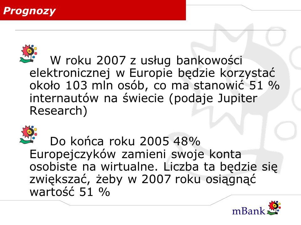 Prognozy W roku 2007 z usług bankowości elektronicznej w Europie będzie korzystać około 103 mln osób, co ma stanowić 51 % internautów na świecie (poda