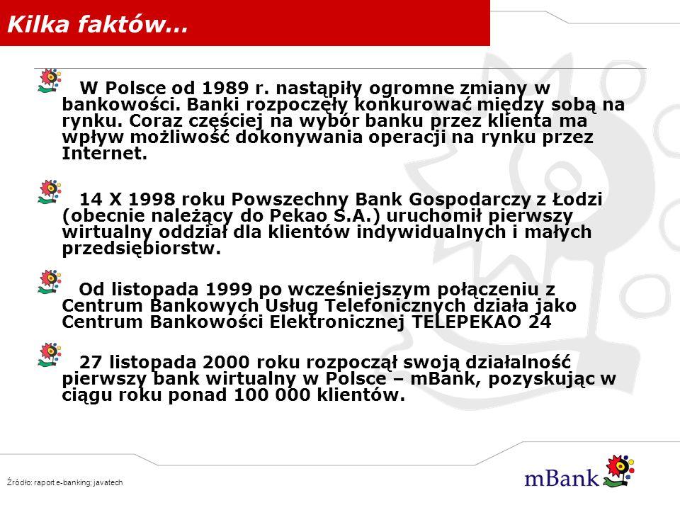 Kilka faktów… W Polsce od 1989 r. nastąpiły ogromne zmiany w bankowości. Banki rozpoczęły konkurować między sobą na rynku. Coraz częściej na wybór ban