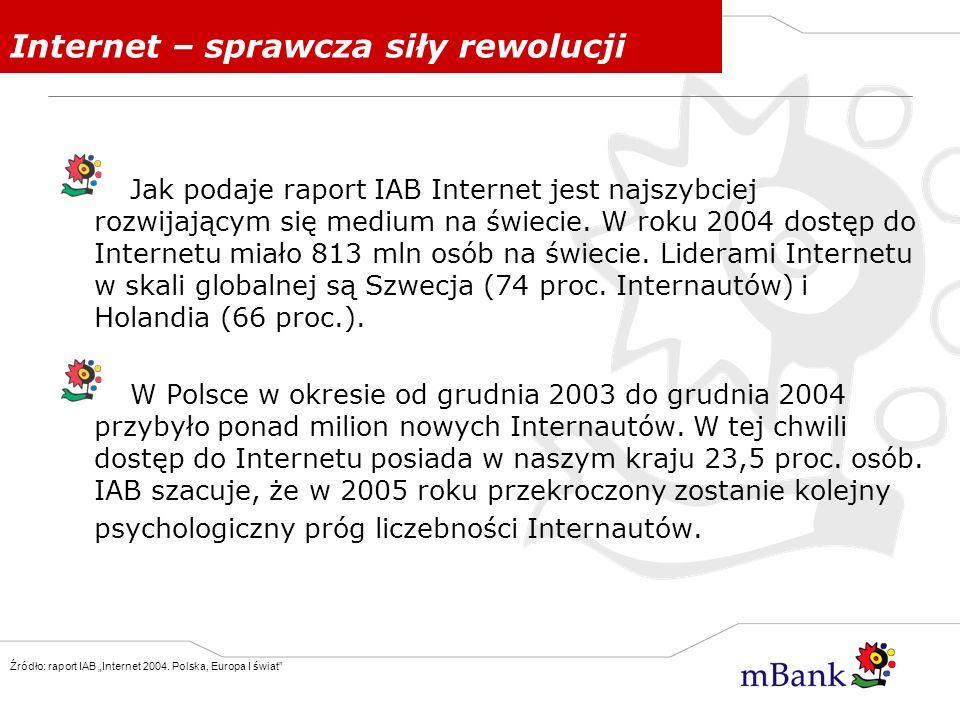 Internet – sprawcza siły rewolucji Jak podaje raport IAB Internet jest najszybciej rozwijającym się medium na świecie. W roku 2004 dostęp do Internetu