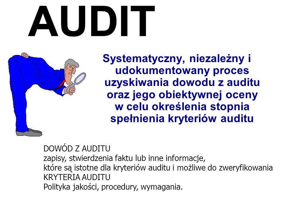 Systematyczny, niezależny i udokumentowany proces uzyskiwania dowodu z auditu oraz jego obiektywnej oceny w celu określenia stopnia spełnienia kryteri