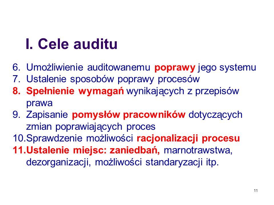 11 I. Cele auditu 6.Umożliwienie auditowanemu poprawy jego systemu 7.Ustalenie sposobów poprawy procesów 8.Spełnienie wymagań wynikających z przepisów
