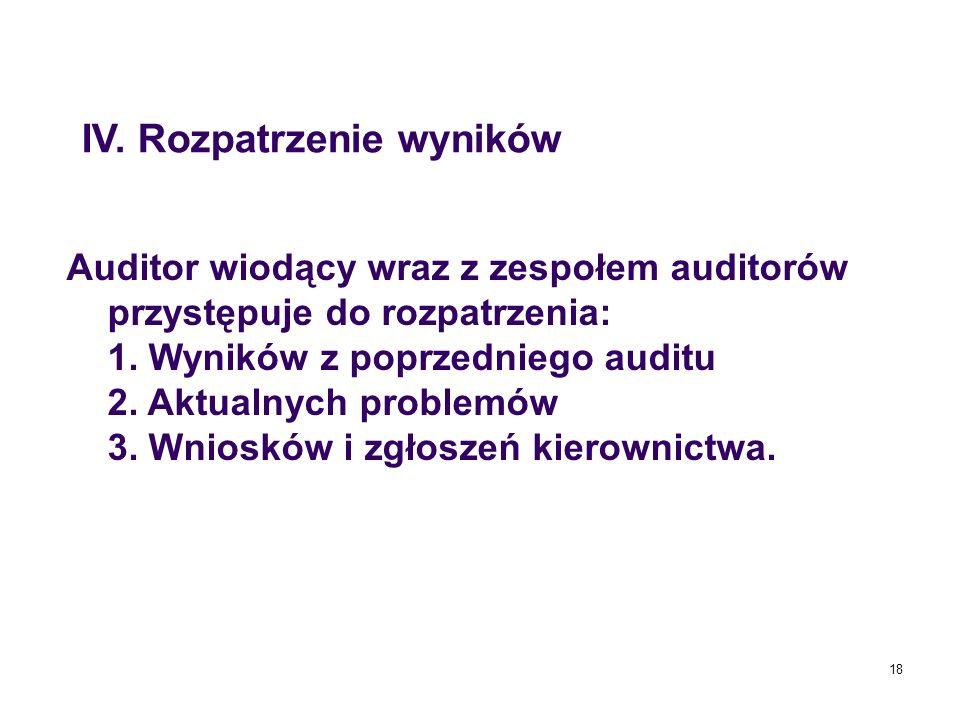 18 Auditor wiodący wraz z zespołem auditorów przystępuje do rozpatrzenia: 1. Wyników z poprzedniego auditu 2. Aktualnych problemów 3. Wniosków i zgłos