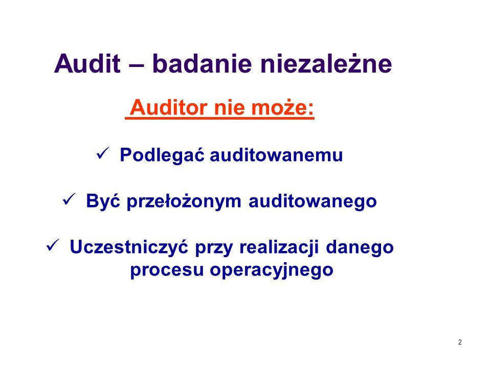 2 Audit – badanie niezależne Auditor nie może: Podlegać auditowanemu Być przełożonym auditowanego Uczestniczyć przy realizacji danego procesu operacyj