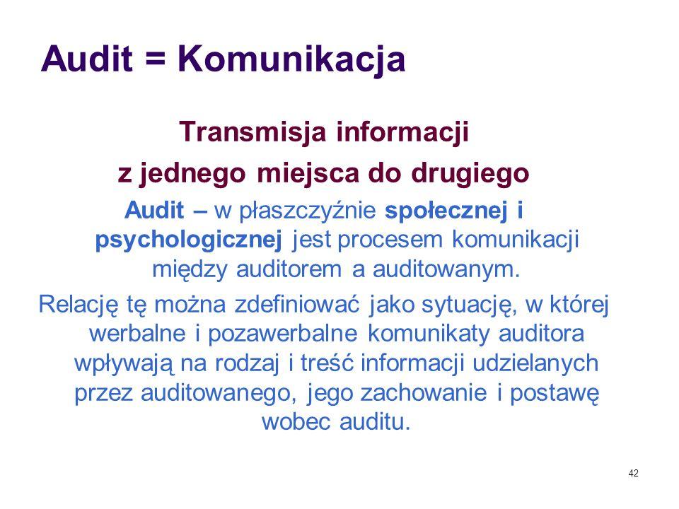 Audit = Komunikacja Transmisja informacji z jednego miejsca do drugiego Audit – w płaszczyźnie społecznej i psychologicznej jest procesem komunikacji