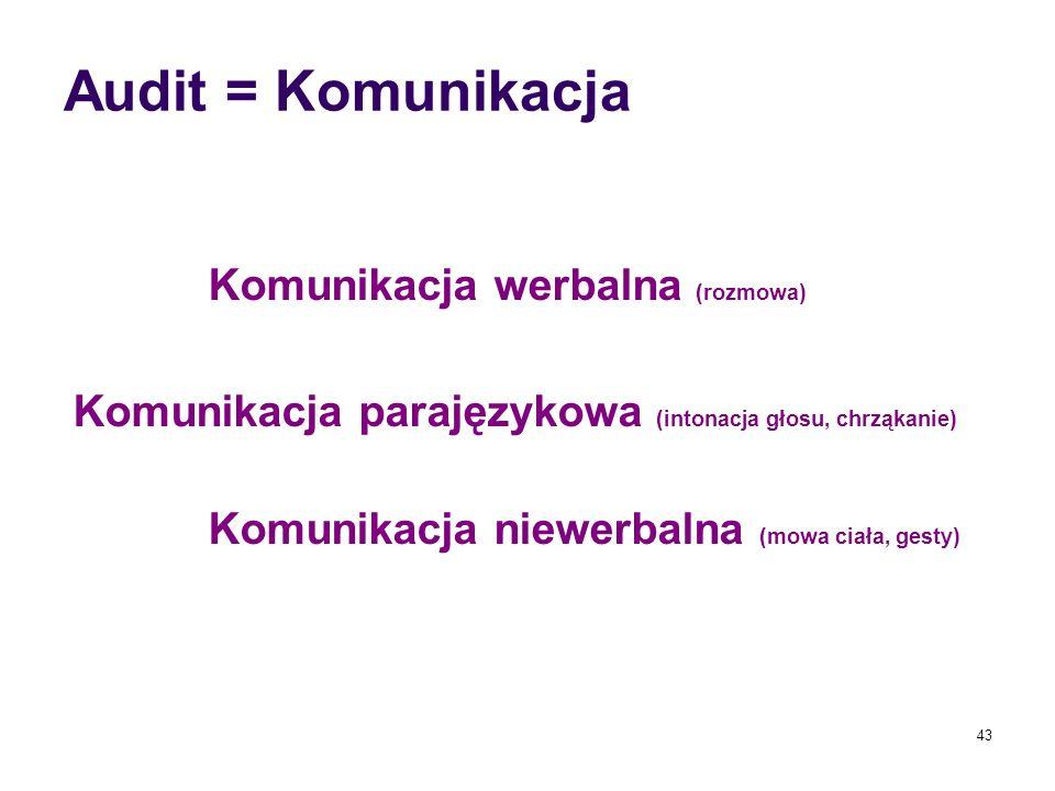Audit = Komunikacja Komunikacja werbalna (rozmowa) Komunikacja parajęzykowa (intonacja głosu, chrząkanie) Komunikacja niewerbalna (mowa ciała, gesty)