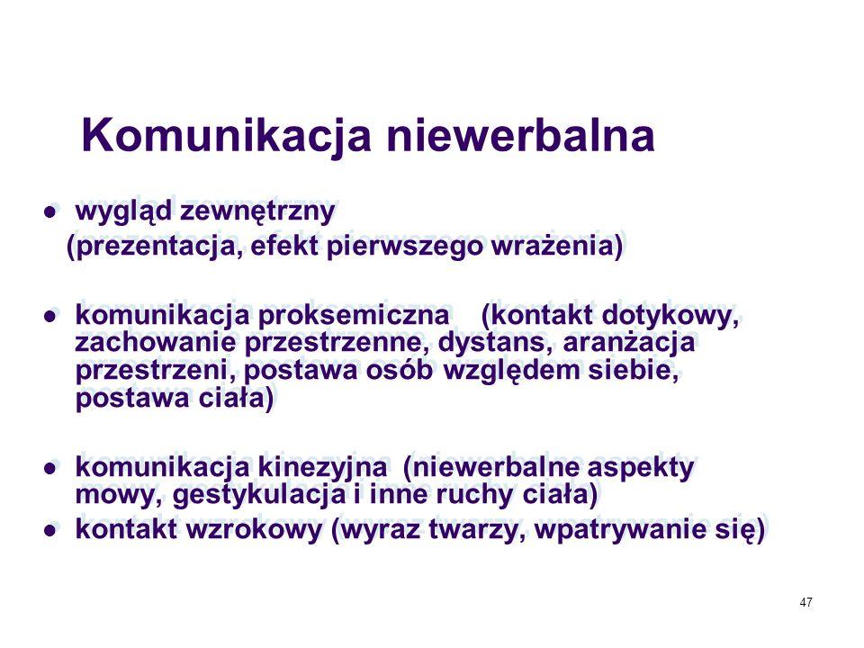 Komunikacja niewerbalna wygląd zewnętrzny (prezentacja, efekt pierwszego wrażenia) komunikacja proksemiczna (kontakt dotykowy, zachowanie przestrzenne