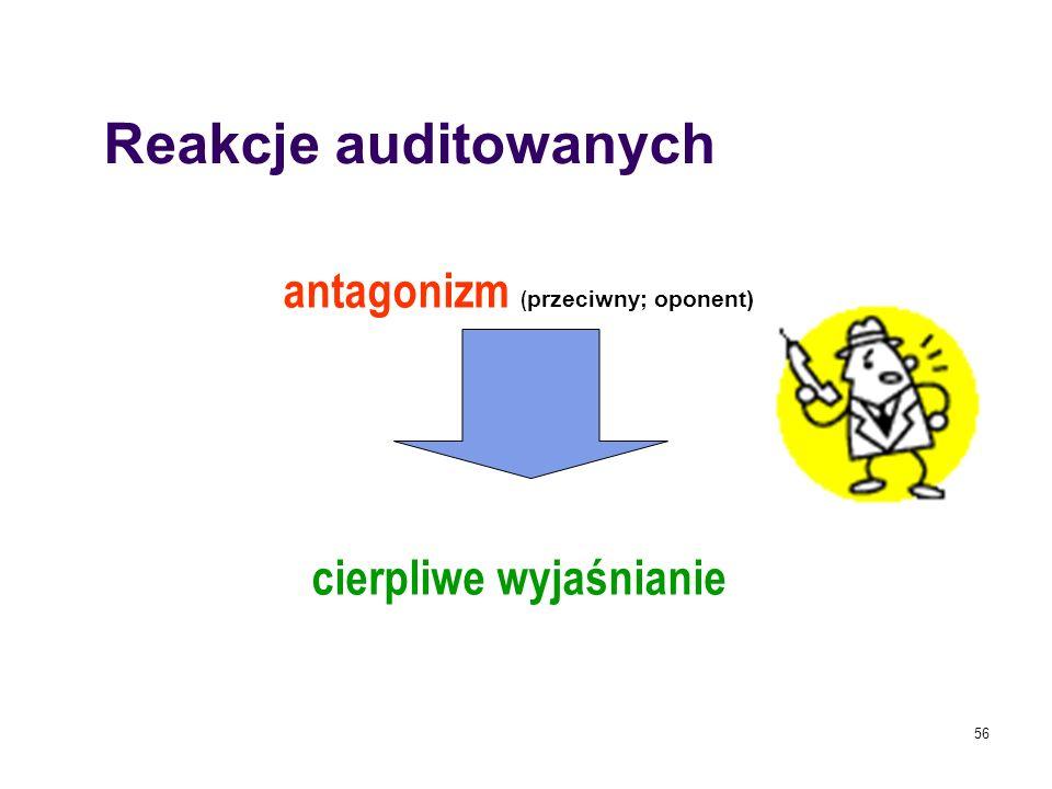 antagonizm ( przeciwny; oponent) cierpliwe wyjaśnianie 56 Reakcje auditowanych