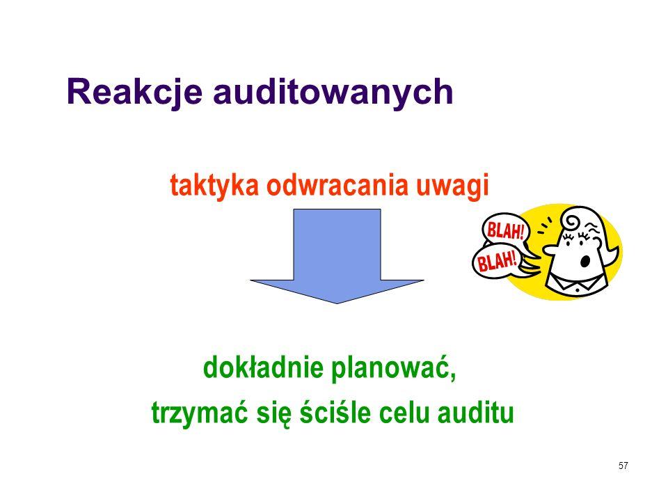 taktyka odwracania uwagi dokładnie planować, trzymać się ściśle celu auditu 57 Reakcje auditowanych