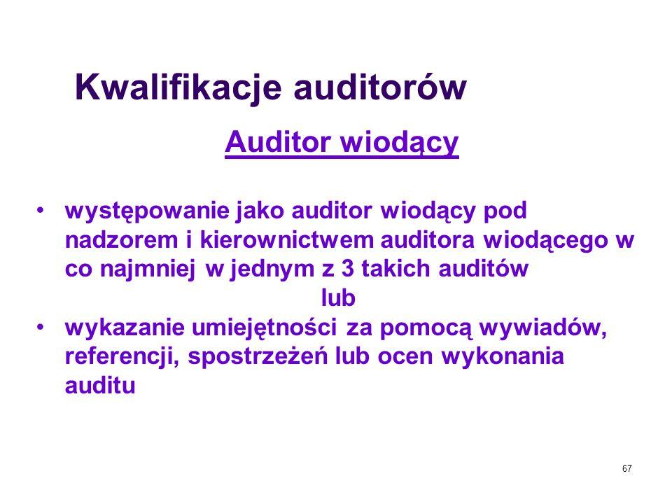 67 Auditor wiodący występowanie jako auditor wiodący pod nadzorem i kierownictwem auditora wiodącego w co najmniej w jednym z 3 takich auditów lub wyk