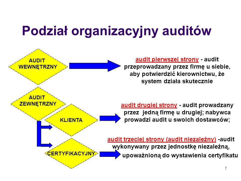 7 audit trzeciej strony (audit niezależny) -audit wykonywany przez jednostkę niezależną, upoważnioną do wystawienia certyfikatu audit drugiej strony -