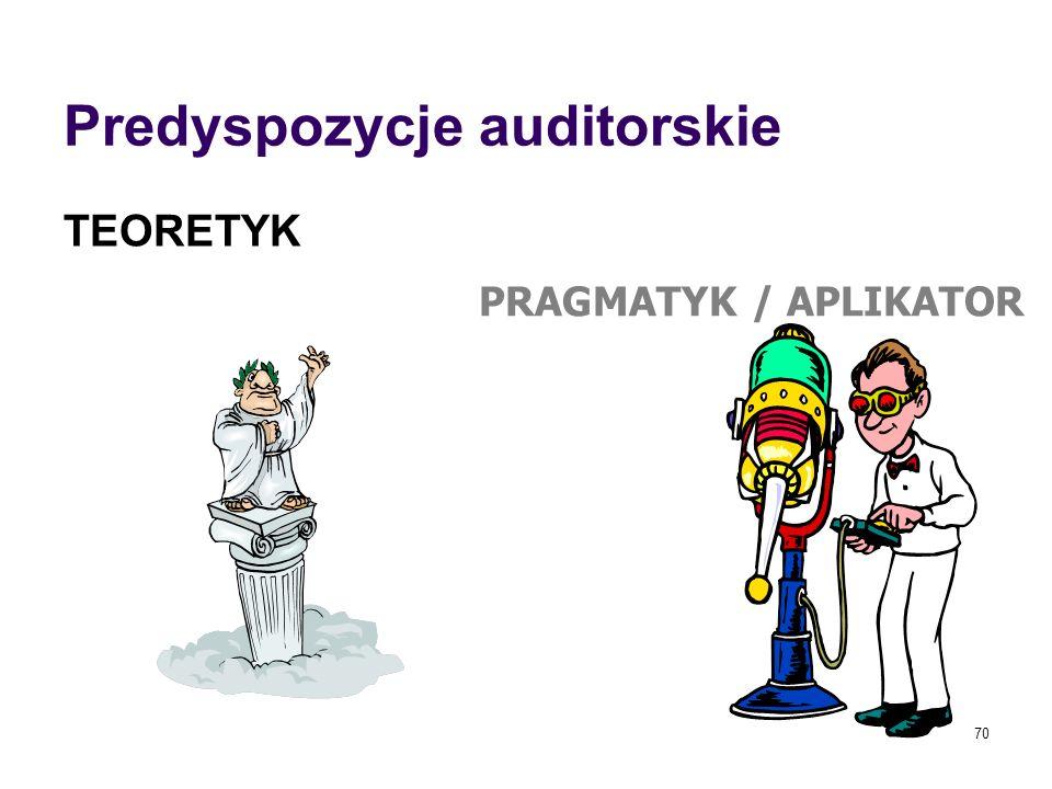 Predyspozycje auditorskie TEORETYK 70 PRAGMATYK / APLIKATOR