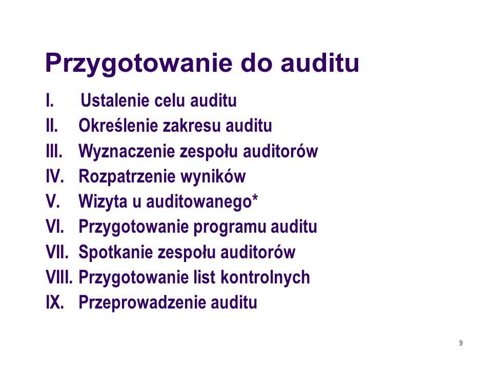 9 I. Ustalenie celu auditu II.Określenie zakresu auditu III.Wyznaczenie zespołu auditorów IV.Rozpatrzenie wyników V.Wizyta u auditowanego* VI.Przygoto