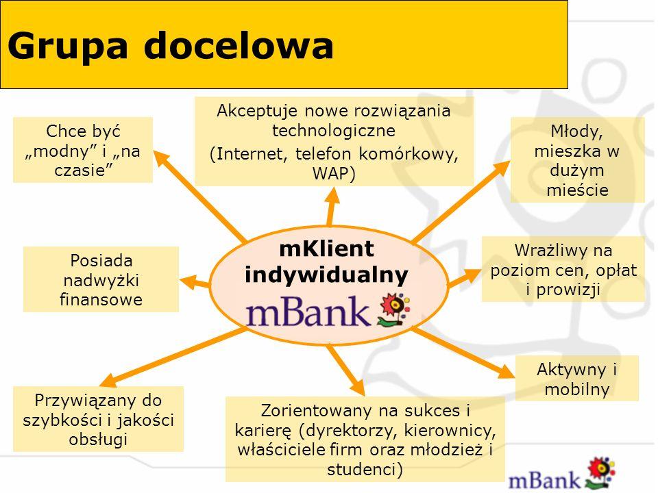 Dyskontowa oferta finansowa dla wymagających Klientów – aktywnych uczestników Nowej Ekonomii.
