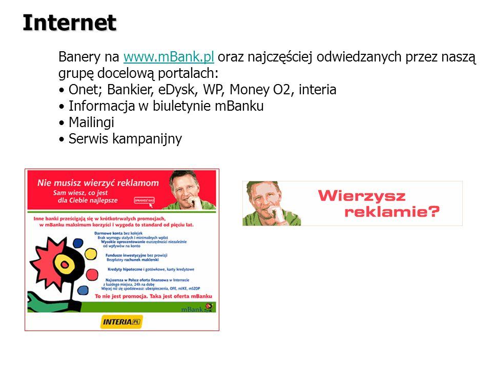 Internet Banery na www.mBank.pl oraz najczęściej odwiedzanych przez naszą grupę docelową portalach:www.mBank.pl Onet; Bankier, eDysk, WP, Money O2, interia Informacja w biuletynie mBanku Mailingi Serwis kampanijny