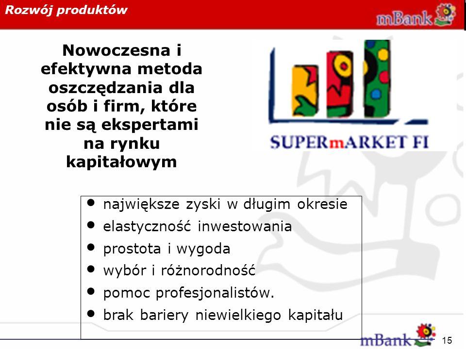 15 Nowoczesna i efektywna metoda oszczędzania dla osób i firm, które nie są ekspertami na rynku kapitałowym Rozwój produktów największe zyski w długim
