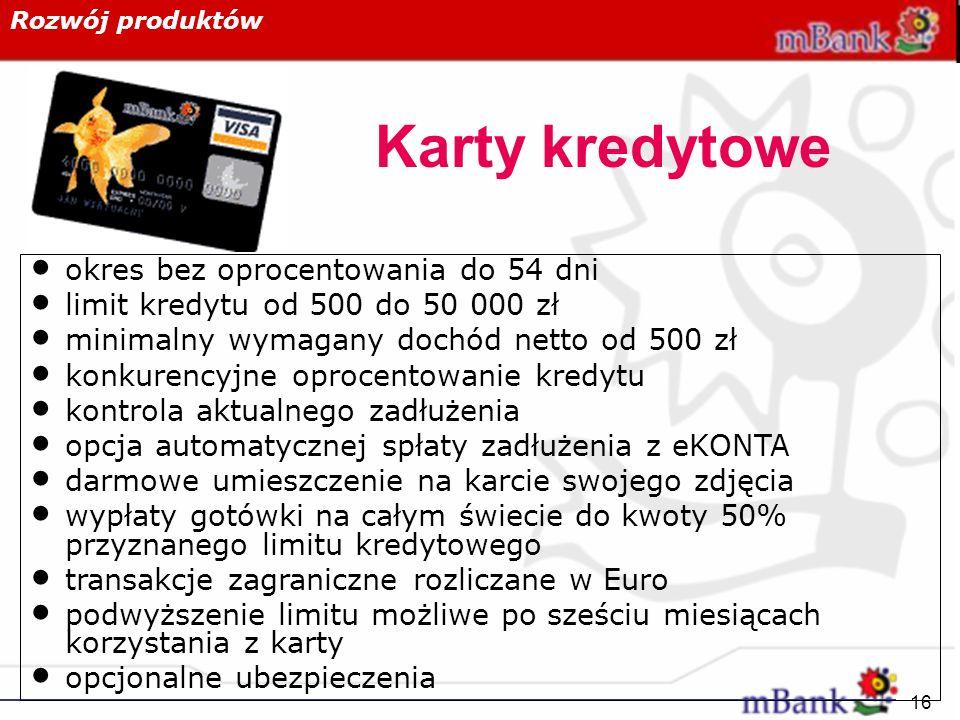 16 Karty kredytowe Rozwój produktów okres bez oprocentowania do 54 dni limit kredytu od 500 do 50 000 zł minimalny wymagany dochód netto od 500 zł kon