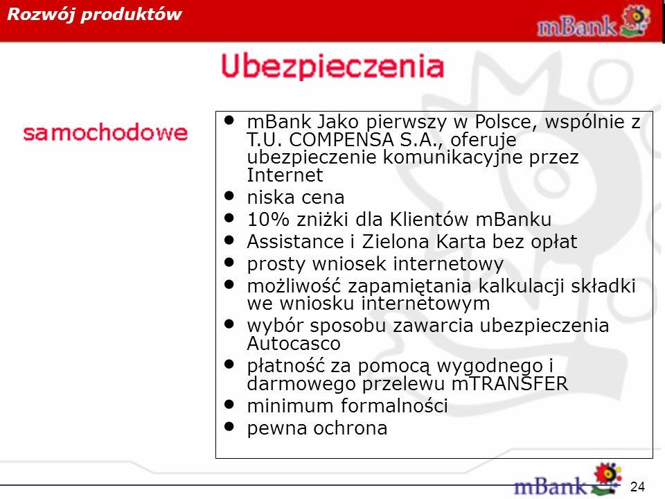 24 Rozwój produktów mBank Jako pierwszy w Polsce, wspólnie z T.U. COMPENSA S.A., oferuje ubezpieczenie komunikacyjne przez Internet niska cena 10% zni