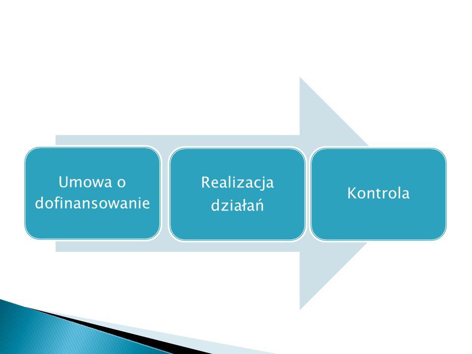 Umowa o dofinansowanie Realizacja działań Kontrola