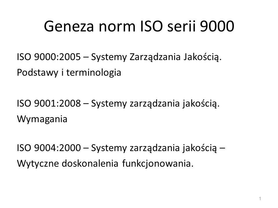 Geneza norm ISO serii 9000 ISO 9000:2005 – Systemy Zarządzania Jakością. Podstawy i terminologia ISO 9001:2008 – Systemy zarządzania jakością. Wymagan