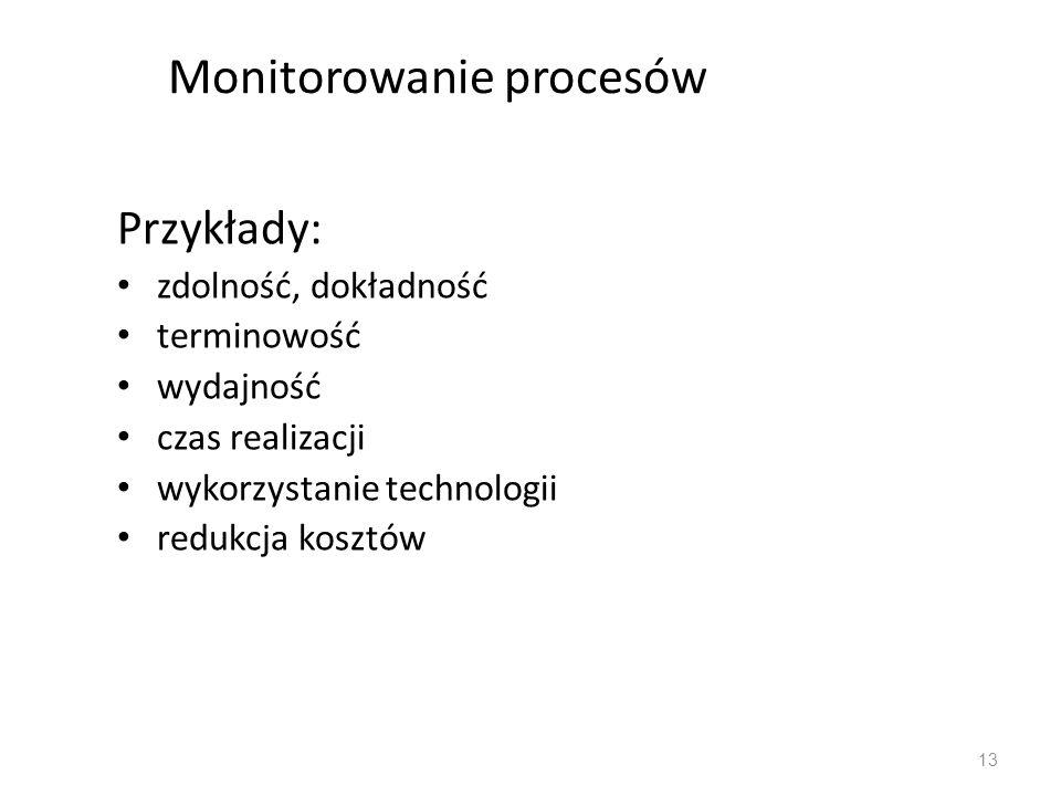 Monitorowanie procesów Przykłady: zdolność, dokładność terminowość wydajność czas realizacji wykorzystanie technologii redukcja kosztów 13