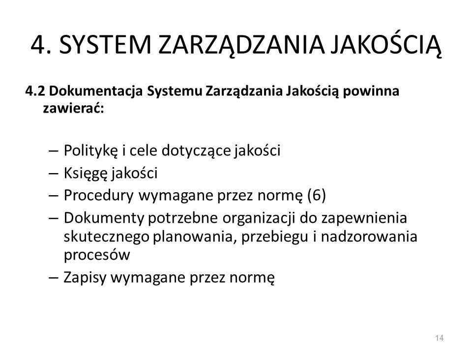 4. SYSTEM ZARZĄDZANIA JAKOŚCIĄ 4.2 Dokumentacja Systemu Zarządzania Jakością powinna zawierać: – Politykę i cele dotyczące jakości – Księgę jakości –
