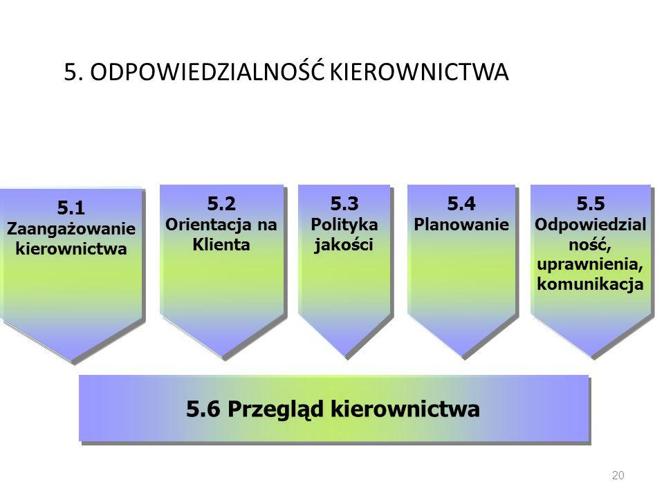 5. ODPOWIEDZIALNOŚĆ KIEROWNICTWA 20 5.1 Zaangażowanie kierownictwa 5.1 Zaangażowanie kierownictwa 5.6 Przegląd kierownictwa 5.2 Orientacja na Klienta