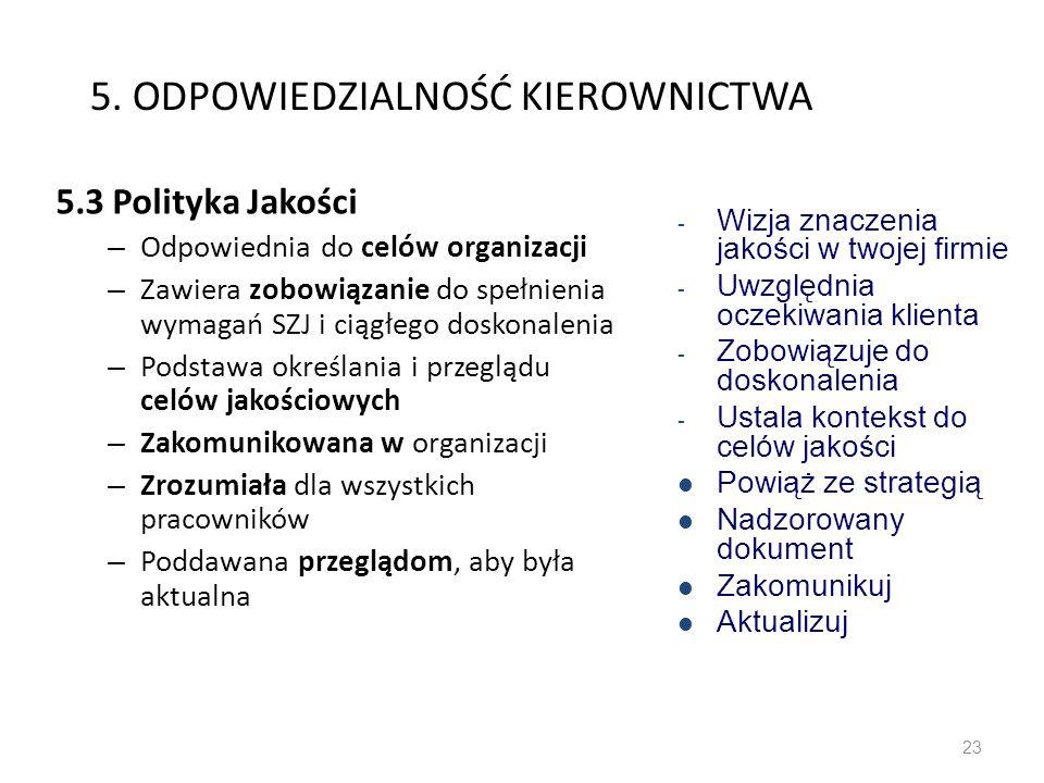 5. ODPOWIEDZIALNOŚĆ KIEROWNICTWA 5.3 Polityka Jakości – Odpowiednia do celów organizacji – Zawiera zobowiązanie do spełnienia wymagań SZJ i ciągłego d