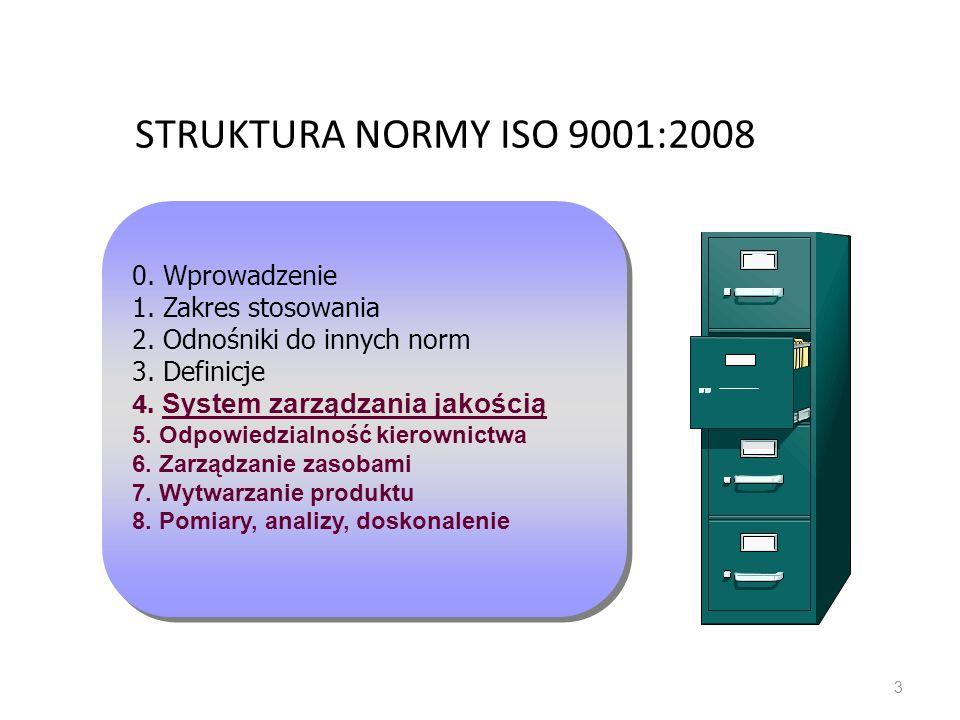 STRUKTURA NORMY ISO 9001:2008 3 0. Wprowadzenie 1. Zakres stosowania 2. Odnośniki do innych norm 3. Definicje 4. System zarządzania jakością 5. Odpowi