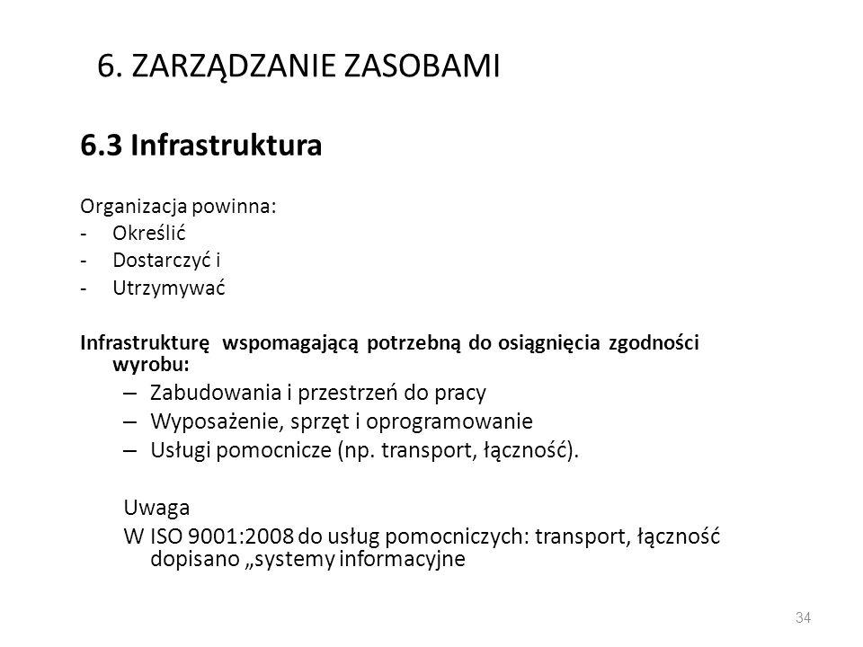 6. ZARZĄDZANIE ZASOBAMI 6.3 Infrastruktura Organizacja powinna: -Określić -Dostarczyć i -Utrzymywać Infrastrukturę wspomagającą potrzebną do osiągnięc