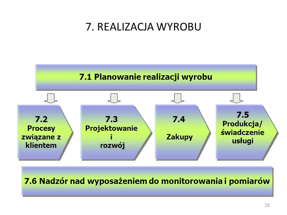 7. REALIZACJA WYROBU 36 7.2 Procesy związane z klientem 7.2 Procesy związane z klientem 7.1 Planowanie realizacji wyrobu 7.3 Projektowanie i rozwój 7.