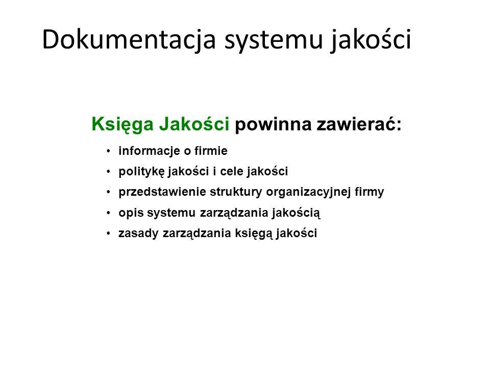 Dokumentacja systemu jakości Księga Jakości powinna zawierać: informacje o firmie politykę jakości i cele jakości przedstawienie struktury organizacyj