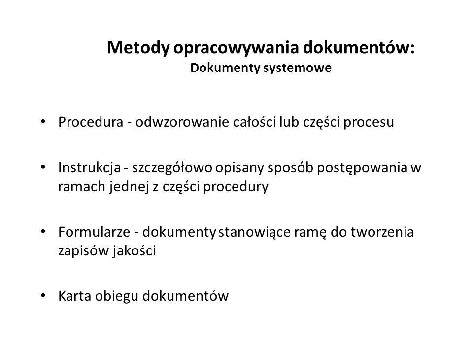 Metody opracowywania dokumentów: Dokumenty systemowe Procedura - odwzorowanie całości lub części procesu Instrukcja - szczegółowo opisany sposób postę