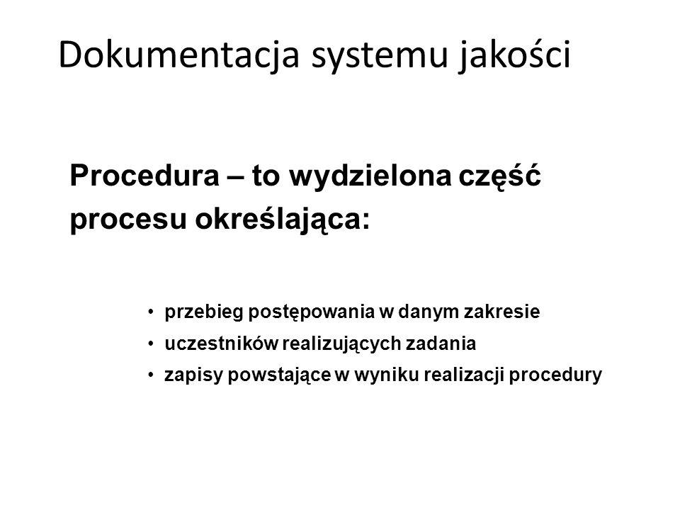 Dokumentacja systemu jakości Procedura – to wydzielona część procesu określająca: przebieg postępowania w danym zakresie uczestników realizujących zad
