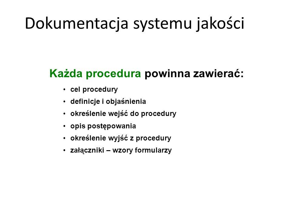 Dokumentacja systemu jakości Każda procedura powinna zawierać: cel procedury definicje i objaśnienia określenie wejść do procedury opis postępowania o