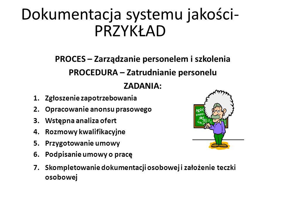 PROCES – Zarządzanie personelem i szkolenia PROCEDURA – Zatrudnianie personelu ZADANIA: 1.Zgłoszenie zapotrzebowania 2.Opracowanie anonsu prasowego 3.