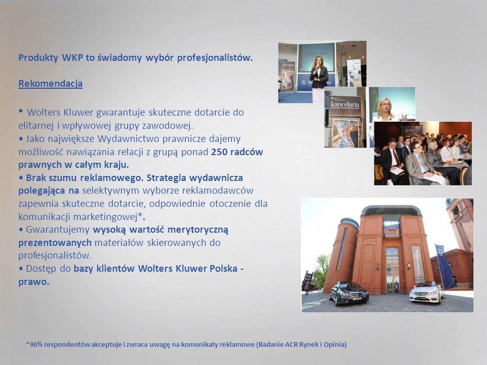 Produkty WKP to świadomy wybór profesjonalistów.