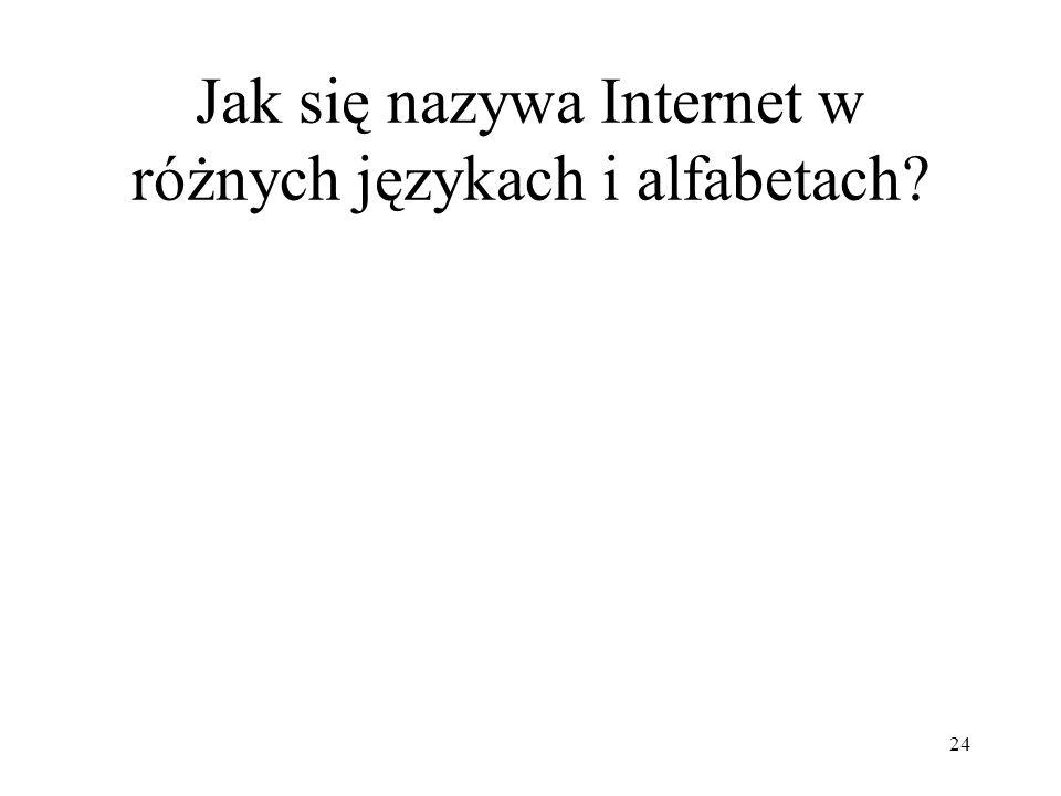 Jak się nazywa Internet w różnych językach i alfabetach? 24