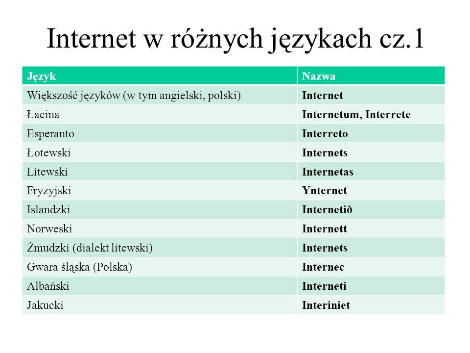 Internet w różnych językach cz.1 JęzykNazwa Większość języków (w tym angielski, polski)Internet ŁacinaInternetum, Interrete EsperantoInterreto ŁotewskiInternets LitewskiInternetas FryzyjskiYnternet IslandzkiInternetið NorweskiInternett Żmudzki (dialekt litewski)Internets Gwara śląska (Polska)Internec AlbańskiInterneti JakuckiInteriniet