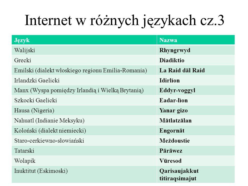 Internet w różnych językach cz.3 JęzykNazwa WalijskiRhyngrwyd GreckiDiadiktio Emilski (dialekt włoskiego regionu Emilia-Romania)La Raid däl Raid Irlan