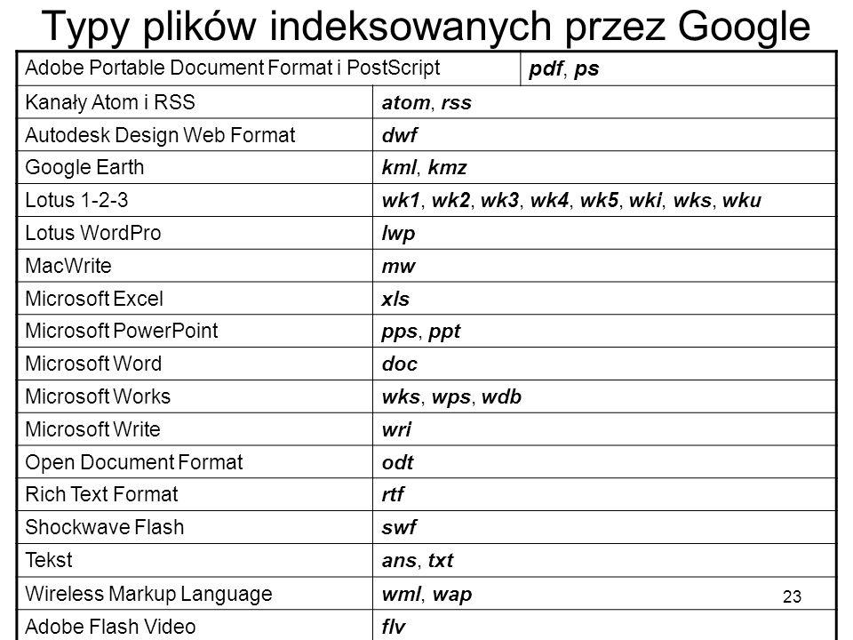 23 Typy plików indeksowanych przez Google Adobe Portable Document Format i PostScript pdf, ps Kanały Atom i RSSatom, rss Autodesk Design Web Formatdwf