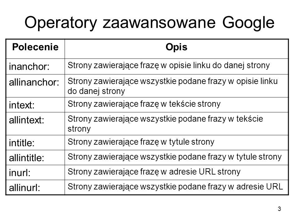 3 Operatory zaawansowane Google PolecenieOpis inanchor: Strony zawierające frazę w opisie linku do danej strony allinanchor: Strony zawierające wszyst