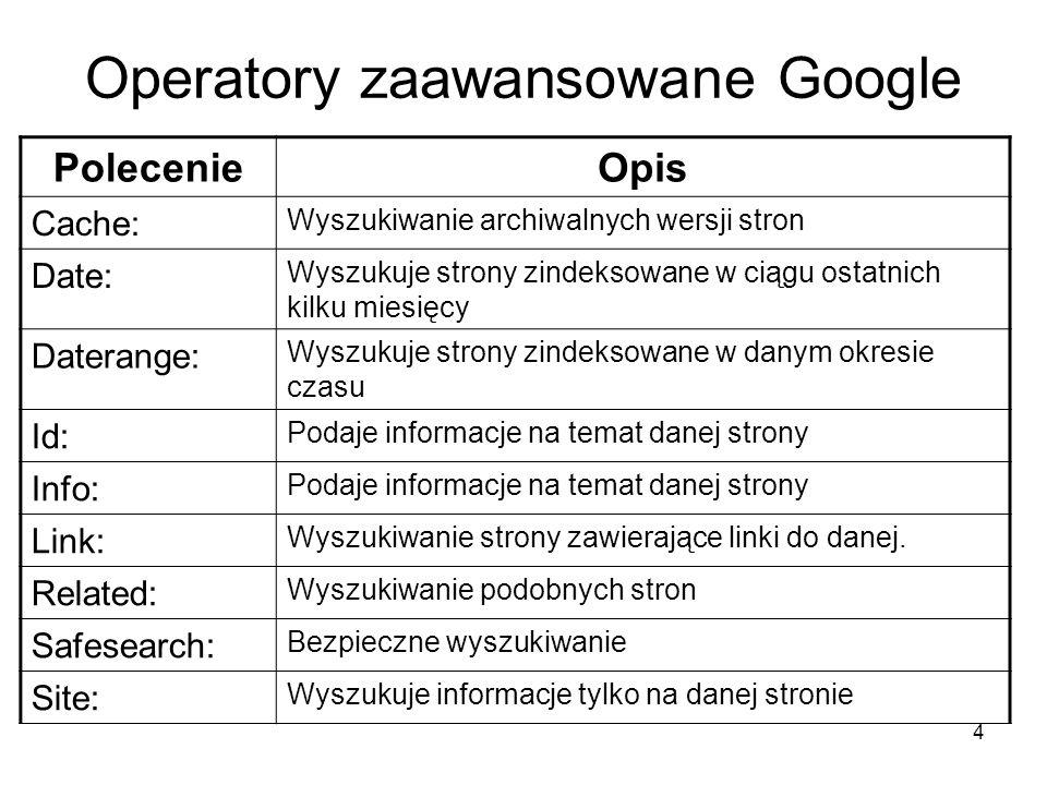 4 Operatory zaawansowane Google PolecenieOpis Cache: Wyszukiwanie archiwalnych wersji stron Date: Wyszukuje strony zindeksowane w ciągu ostatnich kilk